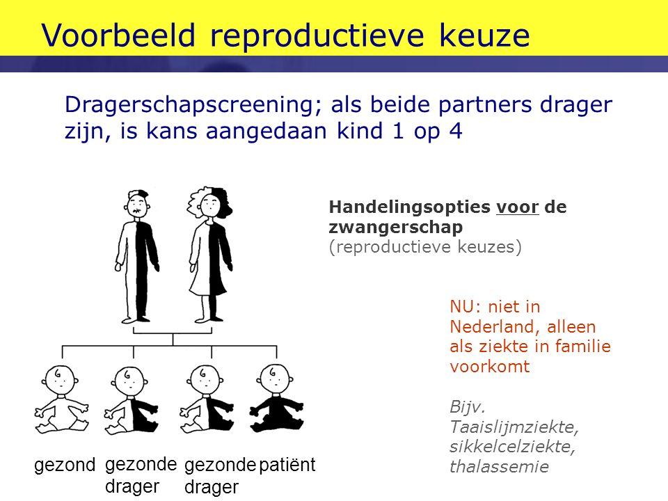 gezond patiënt gezonde drager gezonde drager Dragerschapscreening; als beide partners drager zijn, is kans aangedaan kind 1 op 4 Handelingsopties voor de zwangerschap (reproductieve keuzes) Voorbeeld reproductieve keuze NU: niet in Nederland, alleen als ziekte in familie voorkomt Bijv.