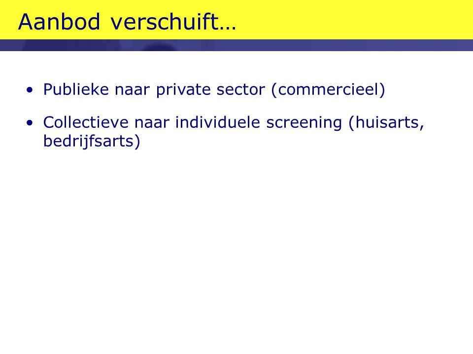 Aanbod verschuift… Publieke naar private sector (commercieel) Collectieve naar individuele screening (huisarts, bedrijfsarts)