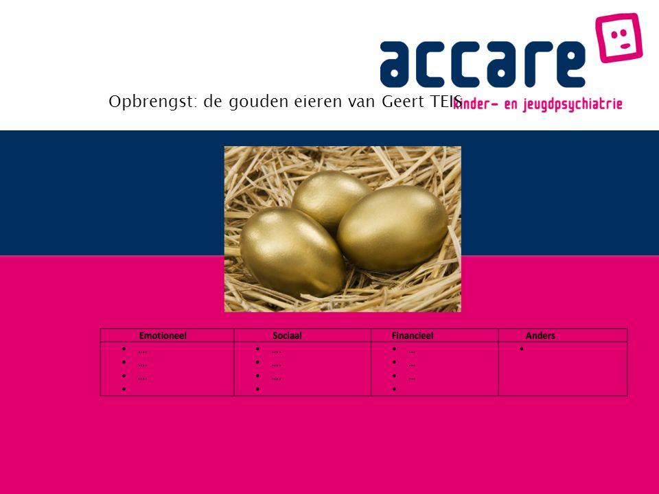 Opbrengst: de gouden eieren van Geert TEIS