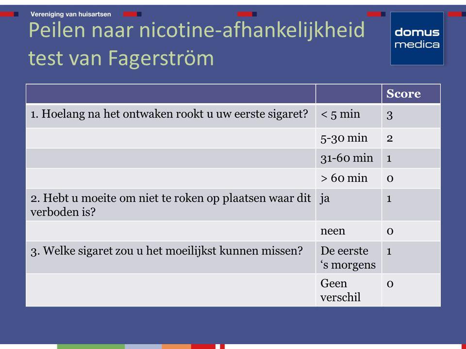 Peilen naar nicotine-afhankelijkheid test van Fagerström