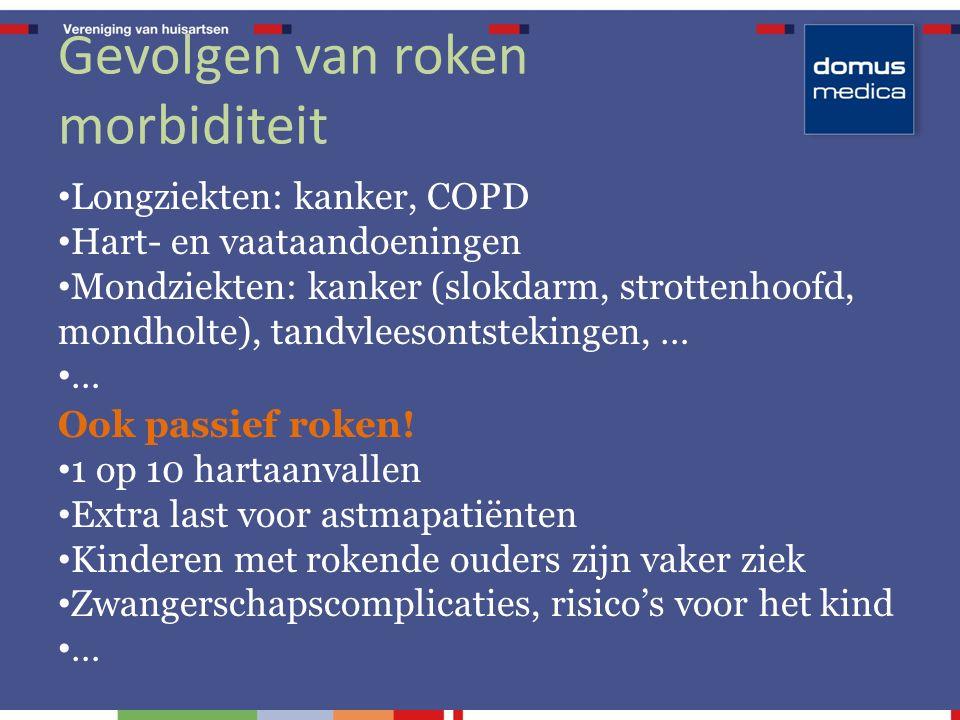Gevolgen van roken sociale en maatschappelijke impact Sociaal Kost geld Roken is niet langer de sociale norm Verslaving … Maatschappelijk Kost!!