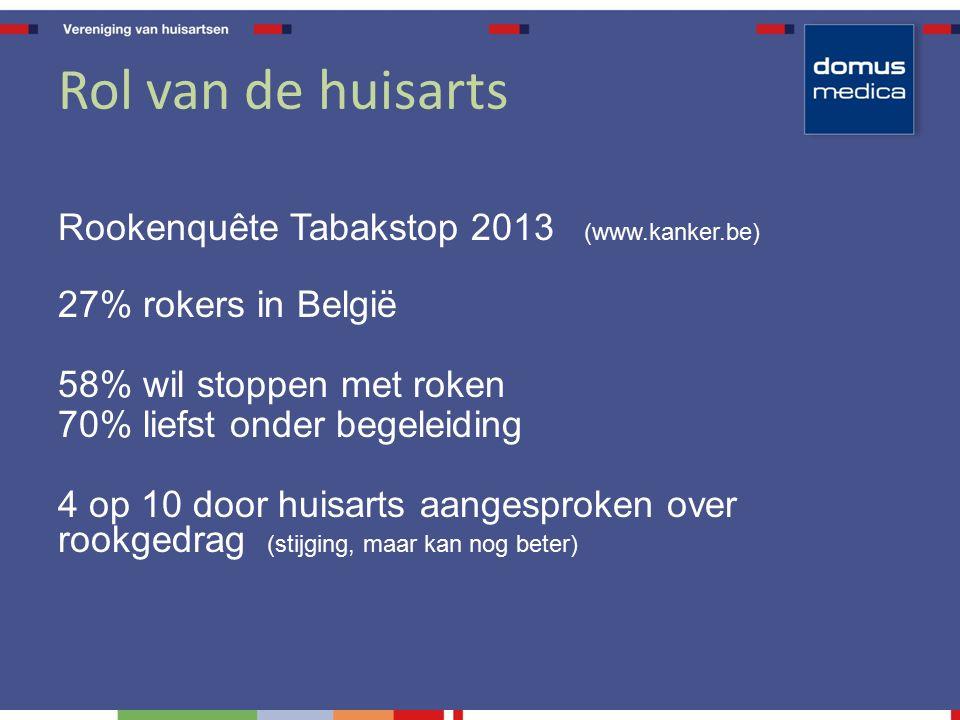 Rol van de huisarts Rookenquête Tabakstop 2013 (www.kanker.be) 27% rokers in België 58% wil stoppen met roken 70% liefst onder begeleiding 4 op 10 door huisarts aangesproken over rookgedrag (stijging, maar kan nog beter)