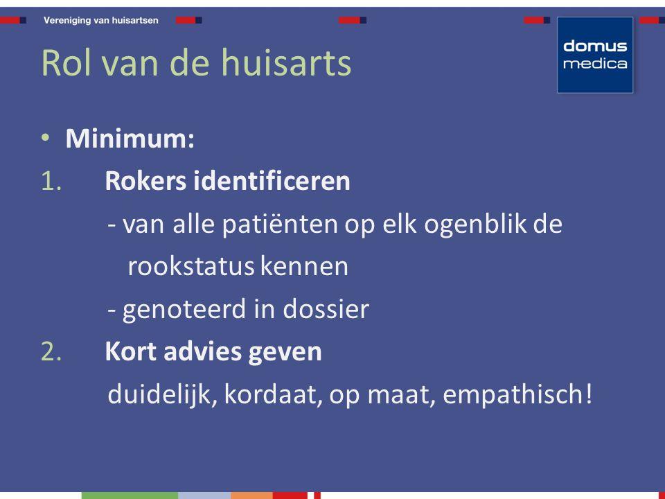 Rol van de huisarts Minimum: 1. Rokers identificeren - van alle patiënten op elk ogenblik de rookstatus kennen - genoteerd in dossier 2. Kort advies g