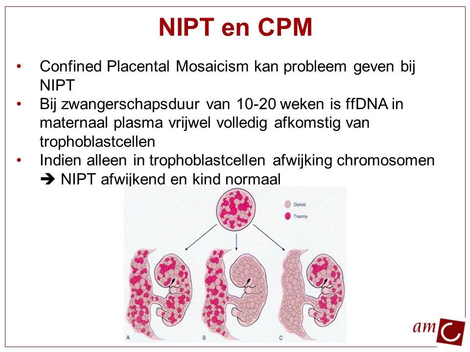 NIPT en CPM Confined Placental Mosaicism kan probleem geven bij NIPT Bij zwangerschapsduur van 10-20 weken is ffDNA in maternaal plasma vrijwel volled