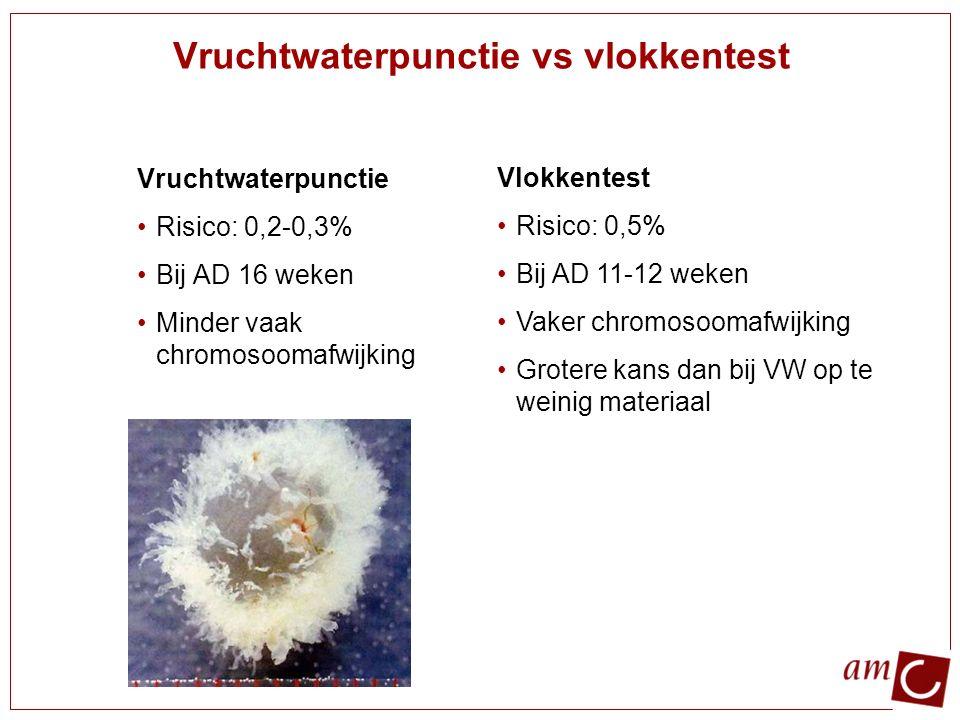 Vruchtwaterpunctie vs vlokkentest Vruchtwaterpunctie Risico: 0,2-0,3% Bij AD 16 weken Minder vaak chromosoomafwijking Vlokkentest Risico: 0,5% Bij AD
