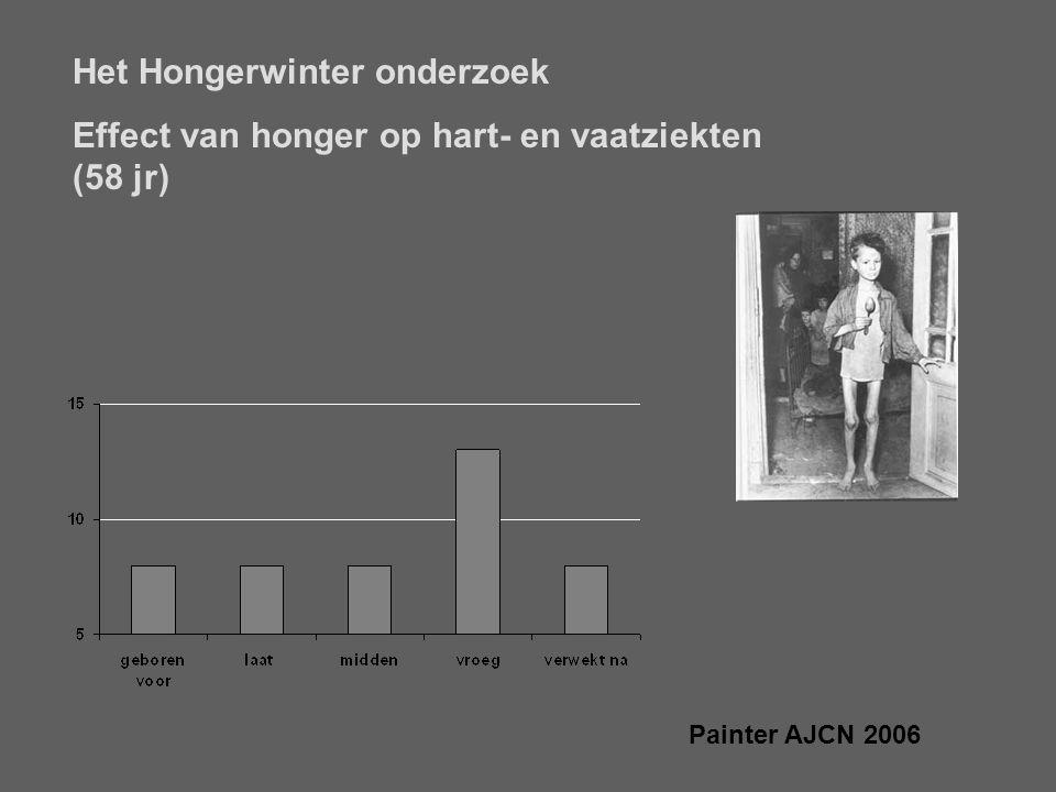 Het Hongerwinter onderzoek Effect van honger op hart- en vaatziekten (58 jr) Painter AJCN 2006