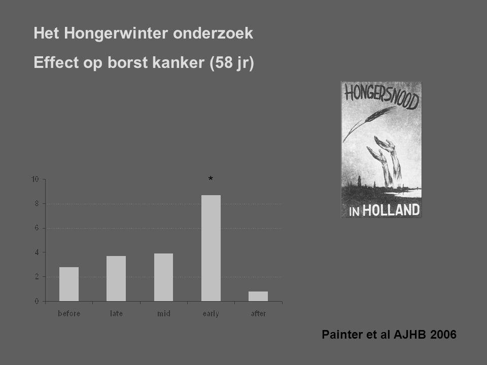 Het Hongerwinter onderzoek Effect op borst kanker (58 jr) Painter et al AJHB 2006 *