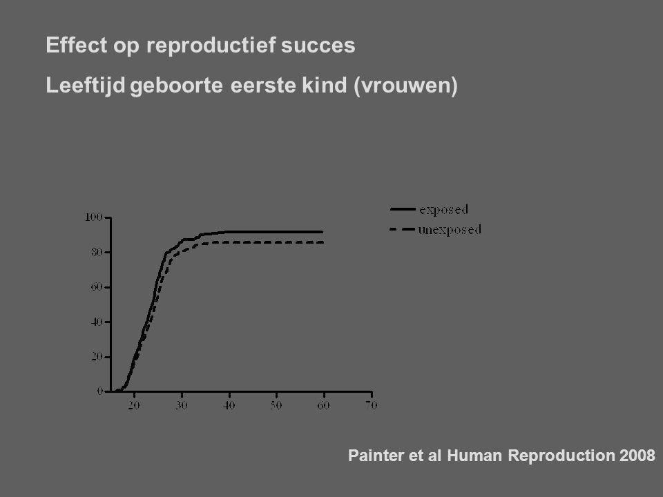 Effect op reproductief succes Leeftijd geboorte eerste kind (vrouwen) Painter et al Human Reproduction 2008