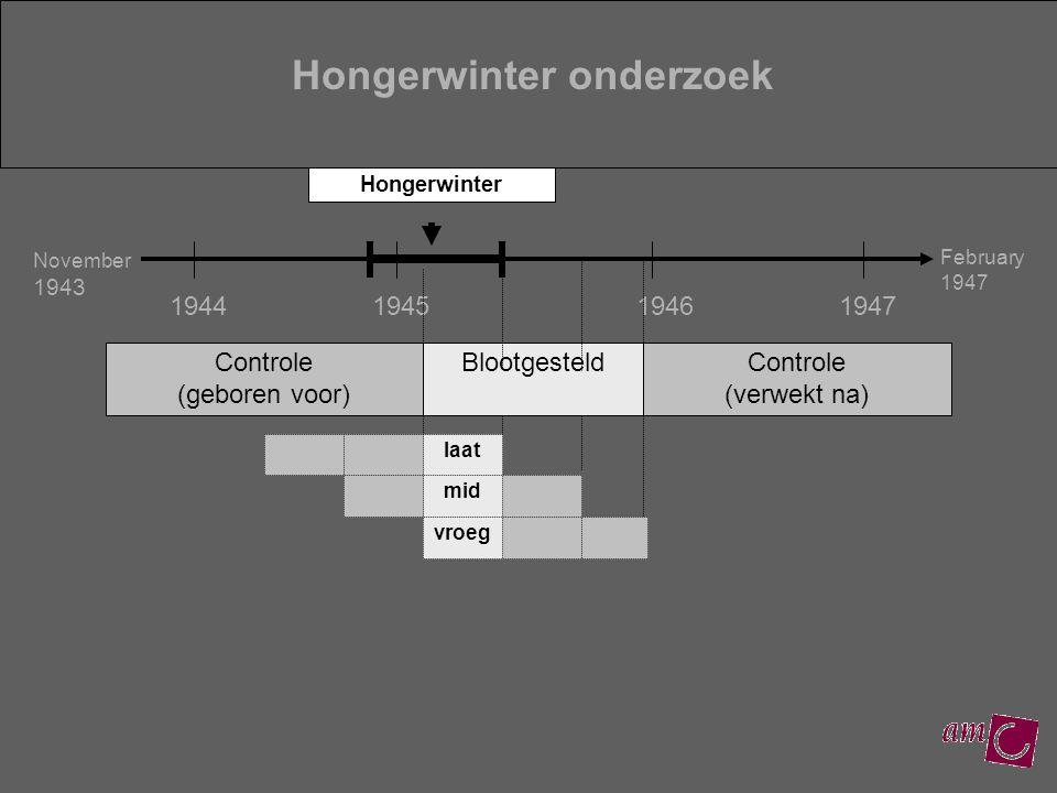 Hongerwinter onderzoek Hongerwinter November 1943 February 1947 1944194519461947 Controle (geboren voor) BlootgesteldControle (verwekt na) laat mid vroeg