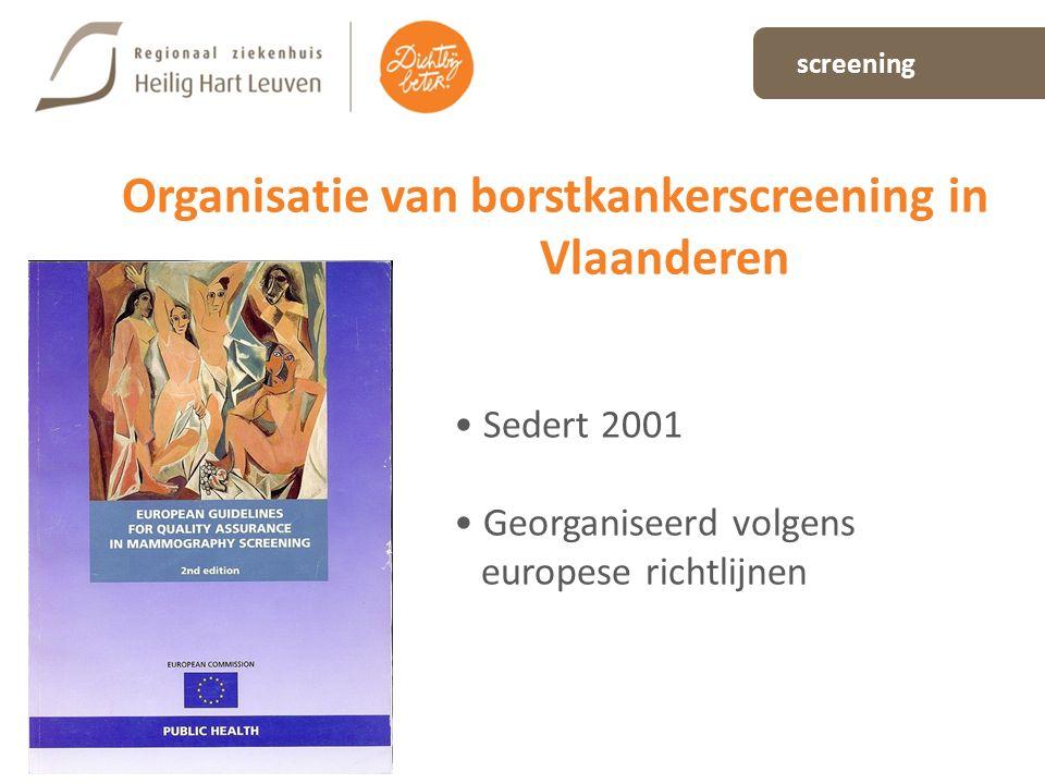 screening Organisatie van borstkankerscreening in Vlaanderen Sedert 2001 Georganiseerd volgens europese richtlijnen