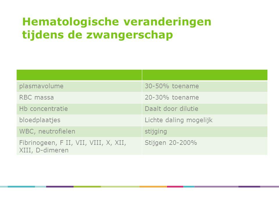 Hematologische veranderingen tijdens de zwangerschap plasmavolume30-50% toename RBC massa20-30% toename Hb concentratieDaalt door dilutie bloedplaatje