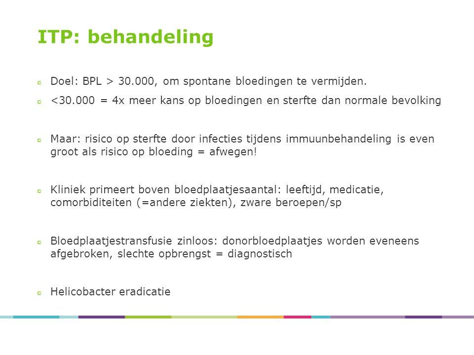 ITP: behandeling Doel: BPL > 30.000, om spontane bloedingen te vermijden. <30.000 = 4x meer kans op bloedingen en sterfte dan normale bevolking Maar: