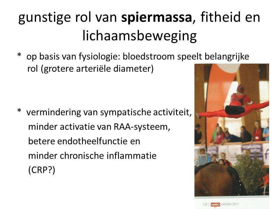 gunstige rol van spiermassa, fitheid en lichaamsbeweging * op basis van fysiologie: bloedstroom speelt belangrijke rol (grotere arteriële diameter) *