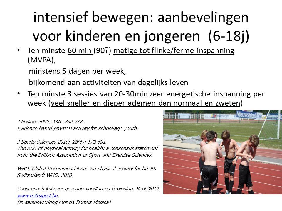 intensief bewegen: aanbevelingen voor kinderen en jongeren (6-18j) Ten minste 60 min (90?) matige tot flinke/ferme inspanning (MVPA), minstens 5 dagen
