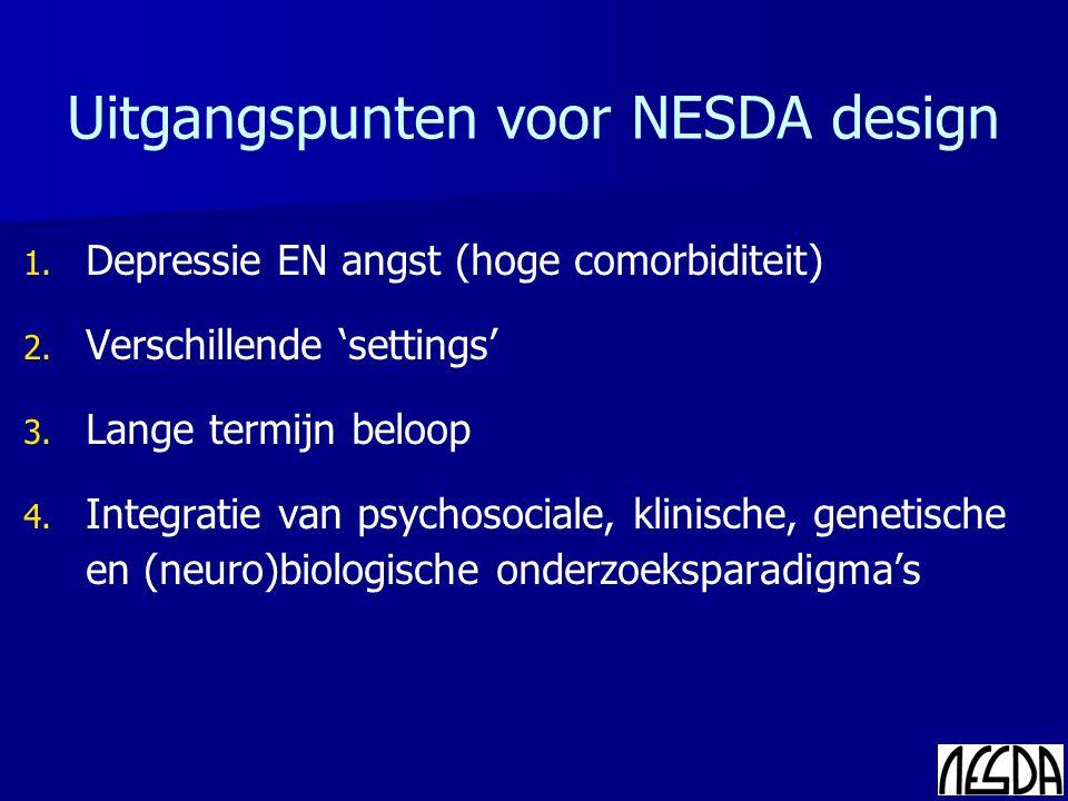 Uitgangspunten voor NESDA design 1. 1. Depressie EN angst (hoge comorbiditeit) 2. 2. Verschillende 'settings' 3. 3. Lange termijn beloop 4. 4. Integra