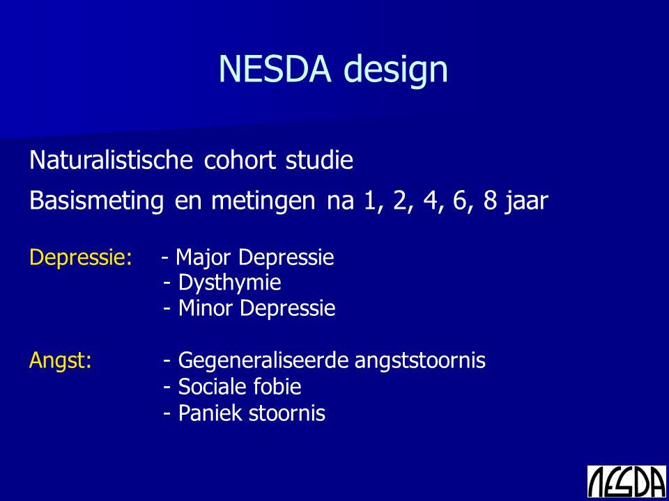 Naturalistische cohort studie Basismeting en metingen na 1, 2, 4, 6, 8 jaar Depressie: - Major Depressie - Dysthymie - Minor Depressie Angst: - Gegene