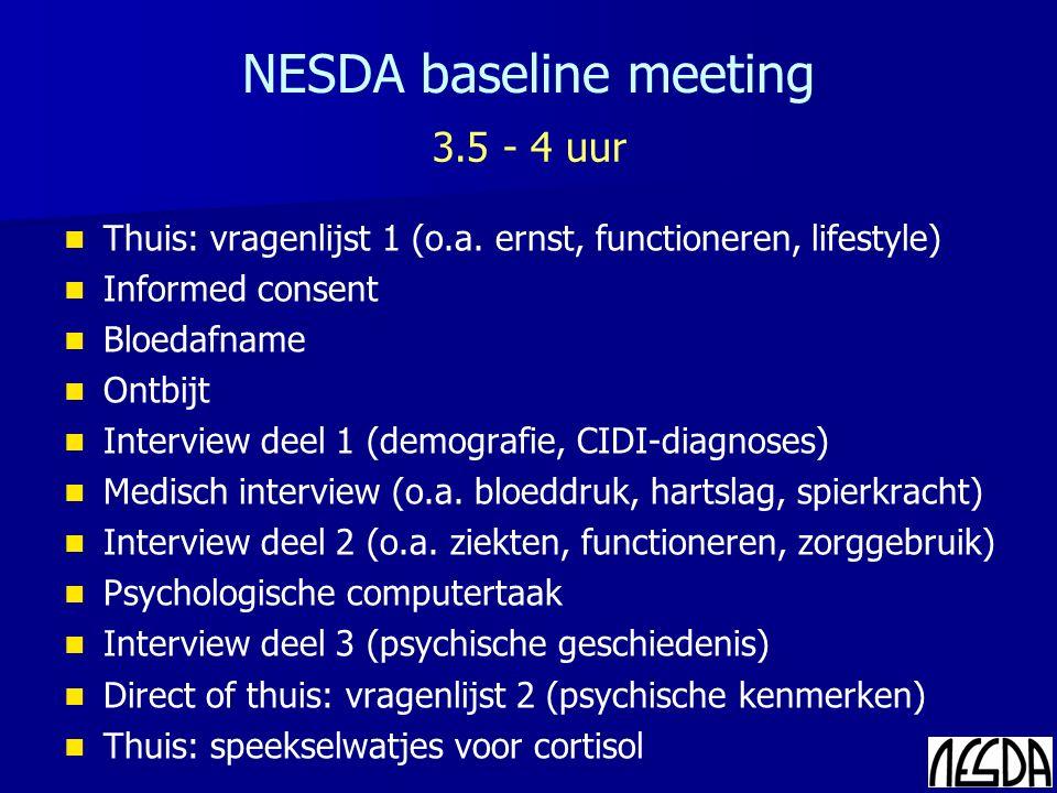 NESDA baseline meeting Thuis: vragenlijst 1 (o.a. ernst, functioneren, lifestyle) Informed consent Bloedafname Ontbijt Interview deel 1 (demografie, C