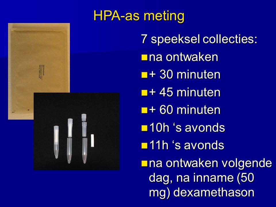 HPA-as meting 7 speeksel collecties: na ontwaken na ontwaken + 30 minuten + 30 minuten + 45 minuten + 45 minuten + 60 minuten + 60 minuten 10h 's avon