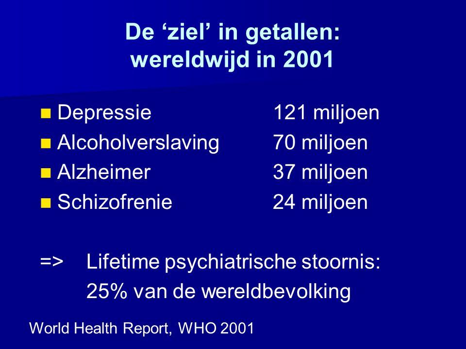 De 'ziel' in getallen: wereldwijd in 2001 Depressie 121 miljoen Alcoholverslaving70 miljoen Alzheimer 37 miljoen Schizofrenie 24 miljoen =>Lifetime ps