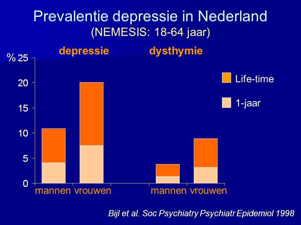 Life-time 1-jaar Prevalentie depressie in Nederland (NEMESIS: 18-64 jaar) mannen vrouwen Bijl et al. Soc Psychiatry Psychiatr Epidemiol 1998 depressie
