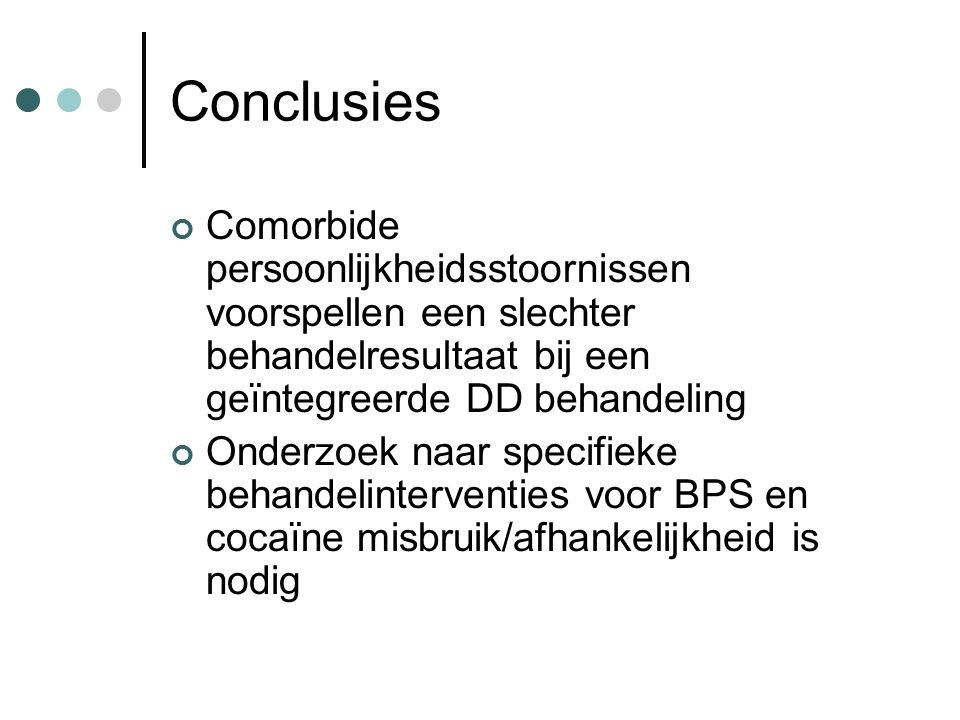 Conclusies Comorbide persoonlijkheidsstoornissen voorspellen een slechter behandelresultaat bij een geïntegreerde DD behandeling Onderzoek naar specifieke behandelinterventies voor BPS en cocaïne misbruik/afhankelijkheid is nodig