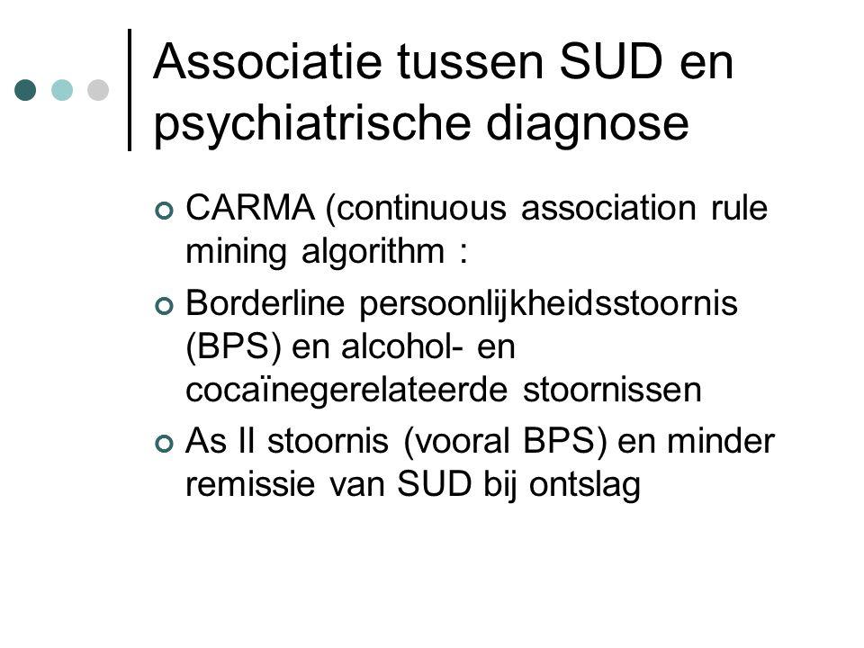 Associatie tussen SUD en psychiatrische diagnose CARMA (continuous association rule mining algorithm : Borderline persoonlijkheidsstoornis (BPS) en alcohol- en cocaïnegerelateerde stoornissen As II stoornis (vooral BPS) en minder remissie van SUD bij ontslag