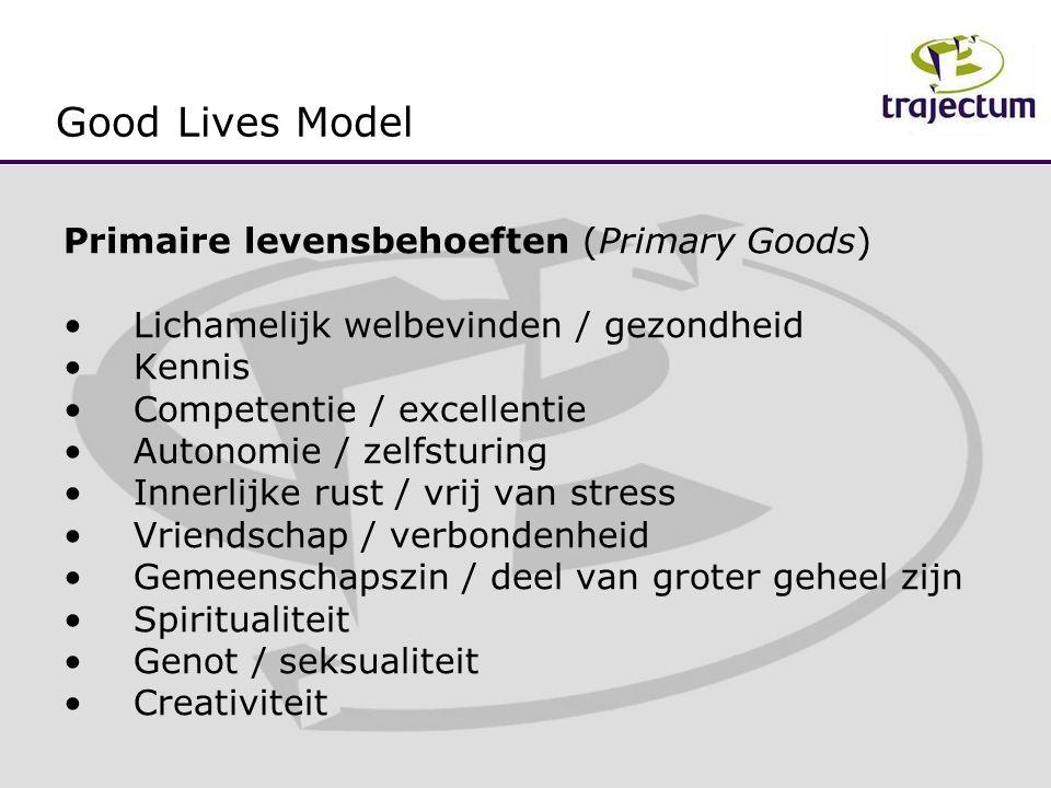 Primaire levensbehoeften (Primary Goods) Lichamelijk welbevinden / gezondheid Kennis Competentie / excellentie Autonomie / zelfsturing Innerlijke rust / vrij van stress Vriendschap / verbondenheid Gemeenschapszin / deel van groter geheel zijn Spiritualiteit Genot / seksualiteit Creativiteit Good Lives Model
