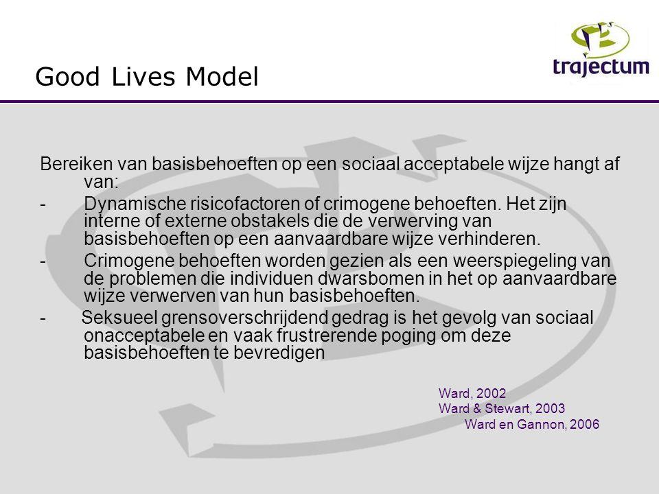 Bereiken van basisbehoeften op een sociaal acceptabele wijze hangt af van: -Dynamische risicofactoren of crimogene behoeften.