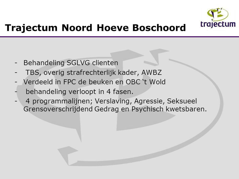 -Behandeling SGLVG clienten - TBS, overig strafrechterlijk kader, AWBZ -Verdeeld in FPC de beuken en OBC 't Wold - behandeling verloopt in 4 fasen.