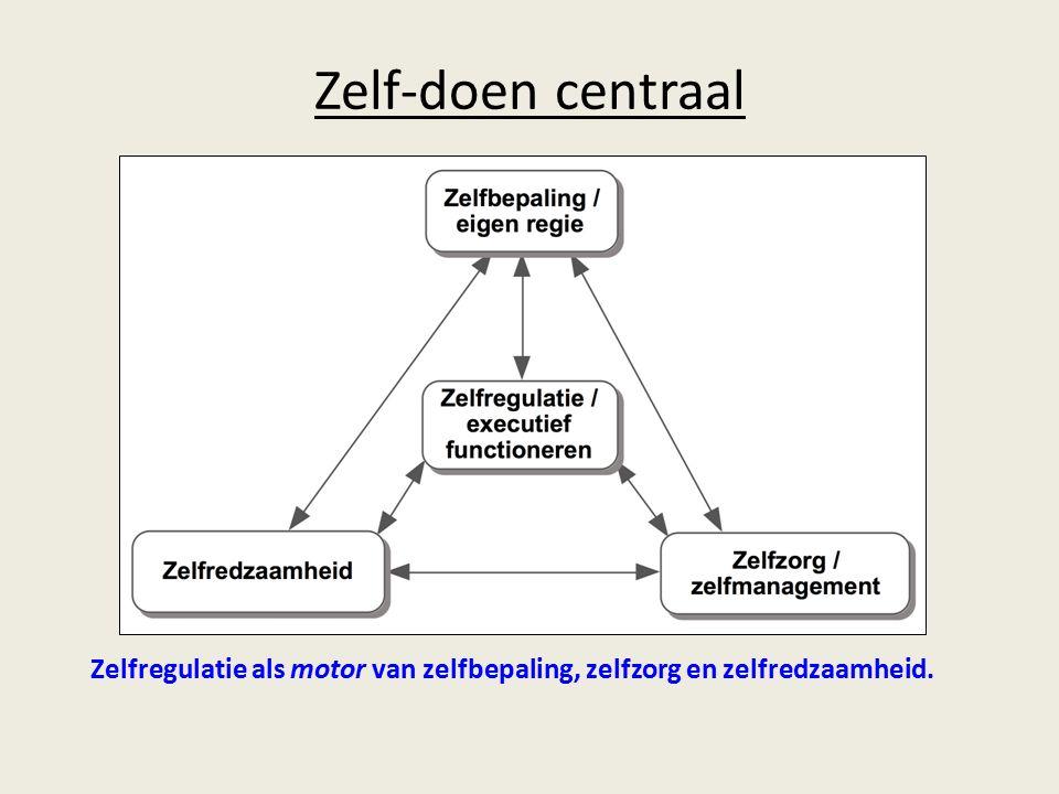 Zelf-doen centraal Zelfregulatie als motor van zelfbepaling, zelfzorg en zelfredzaamheid.