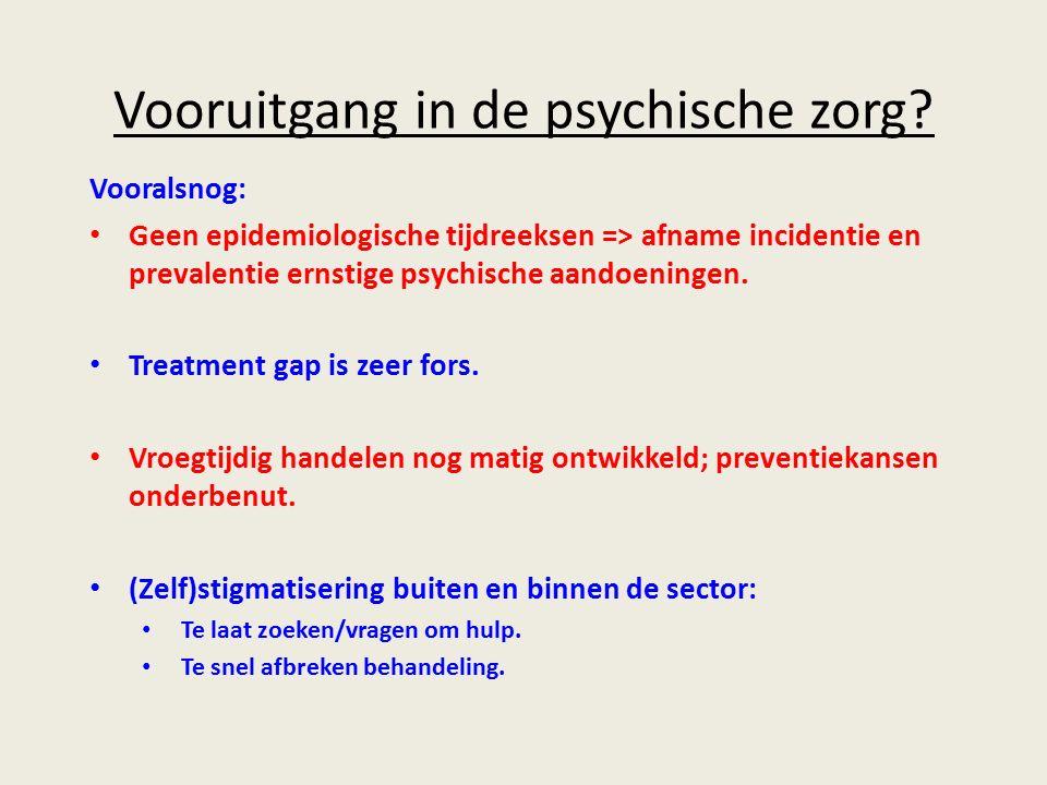 Vooruitgang in de psychische zorg.