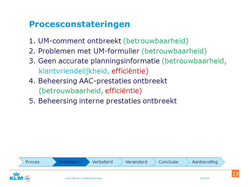 Procesconstateringen 1. UM-comment ontbreekt (betrouwbaarheid) 2.