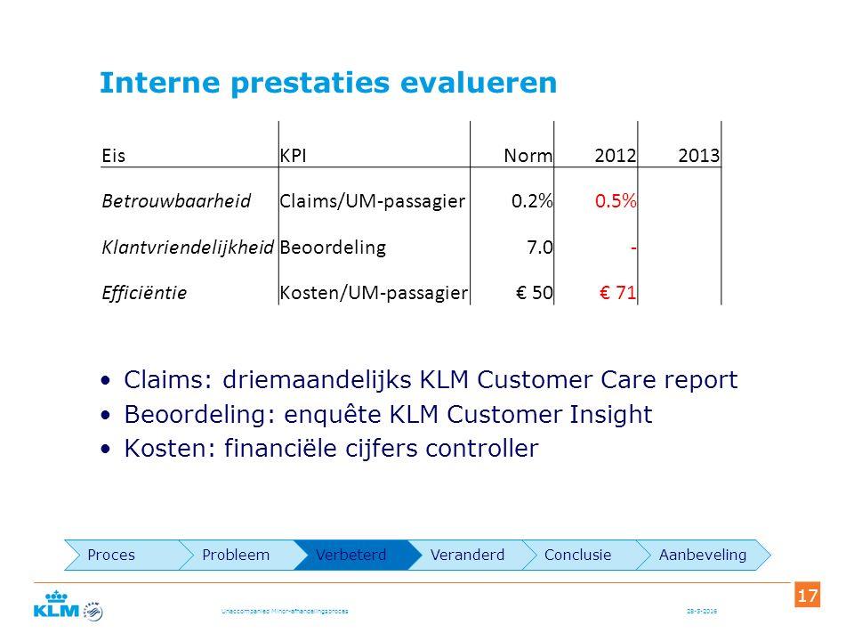 Interne prestaties evalueren 28-5-2016 17 Claims: driemaandelijks KLM Customer Care report Beoordeling: enquête KLM Customer Insight Kosten: financiële cijfers controller Unaccompanied Minor-afhandelingsproces EisKPINorm20122013 BetrouwbaarheidClaims/UM-passagier0.2%0.5% KlantvriendelijkheidBeoordeling7.0 - EfficiëntieKosten/UM-passagier€ 50€ 71 ProcesProbleemVerbeterdVeranderdConclusieAanbeveling