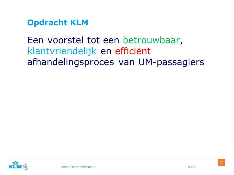 Opdracht KLM Een voorstel tot een betrouwbaar, klantvriendelijk en efficiënt afhandelingsproces van UM-passagiers 28-5-2016 2 Unaccompanied Minor-afhandelingsproces