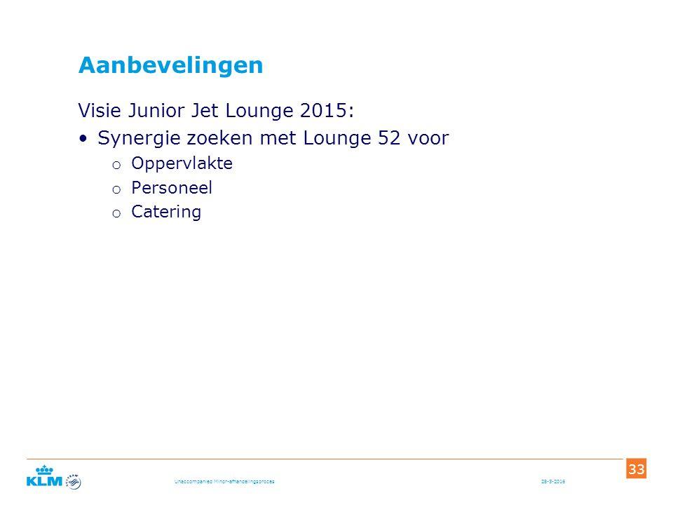 Aanbevelingen Visie Junior Jet Lounge 2015: Synergie zoeken met Lounge 52 voor o Oppervlakte o Personeel o Catering 28-5-2016Unaccompanied Minor-afhandelingsproces 33