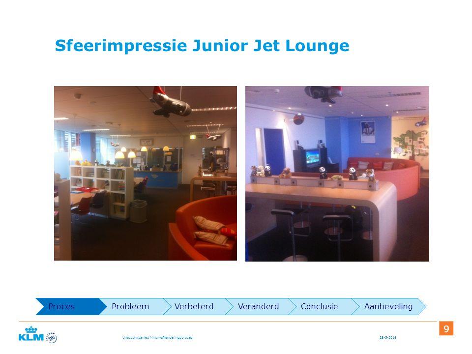 Sfeerimpressie Junior Jet Lounge 28-5-2016 9 Unaccompanied Minor-afhandelingsproces VerbeterdVeranderdConclusieAanbevelingProcesProbleem