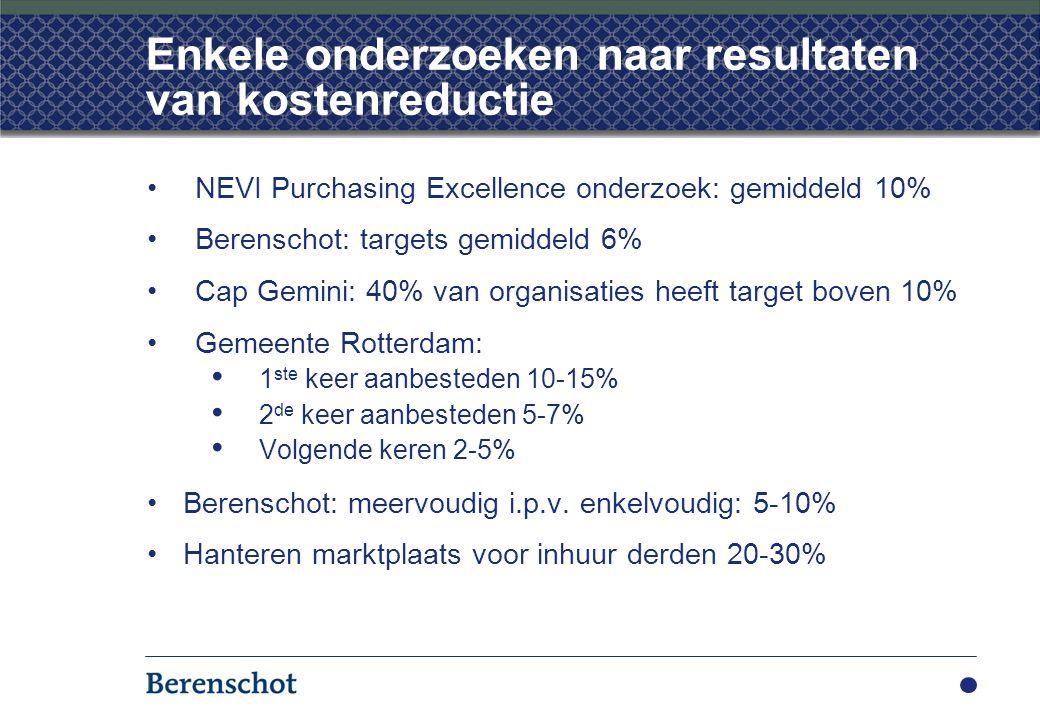 Enkele onderzoeken naar resultaten van kostenreductie NEVI Purchasing Excellence onderzoek: gemiddeld 10% Berenschot: targets gemiddeld 6% Cap Gemini: 40% van organisaties heeft target boven 10% Gemeente Rotterdam: 1 ste keer aanbesteden 10-15% 2 de keer aanbesteden 5-7% Volgende keren 2-5% Berenschot: meervoudig i.p.v.