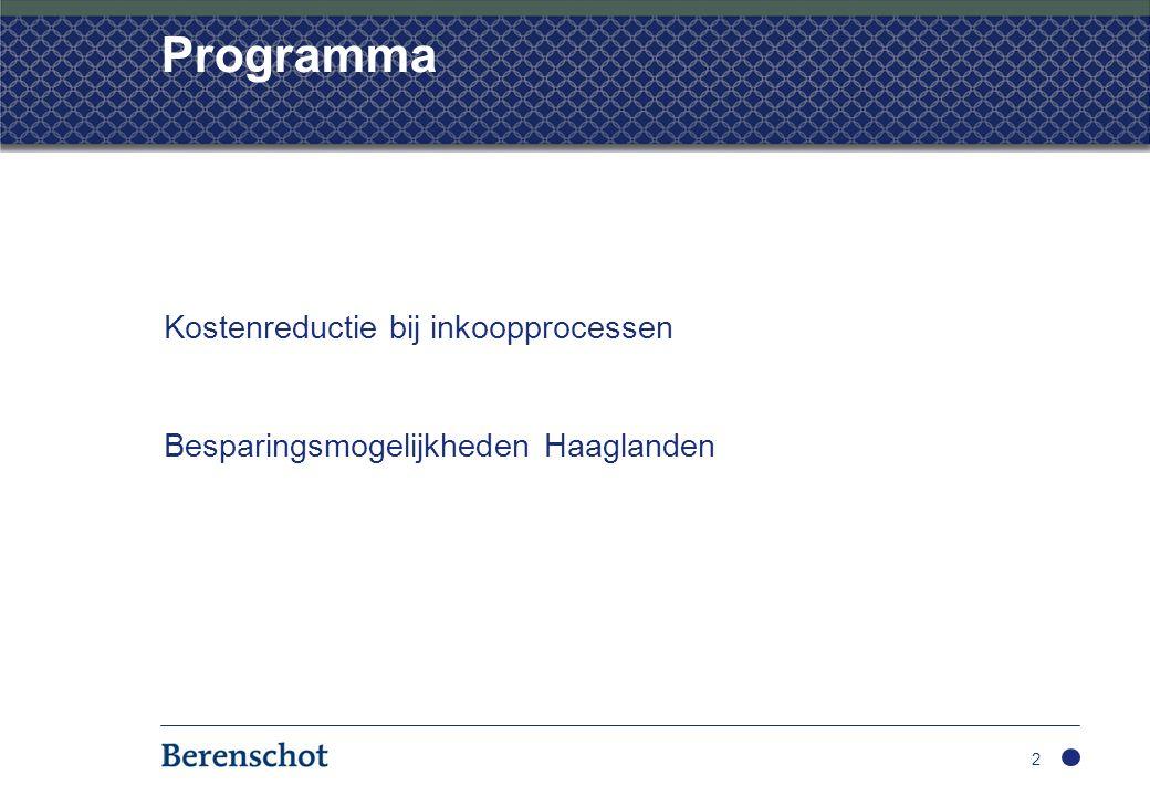 Programma Kostenreductie bij inkoopprocessen Besparingsmogelijkheden Haaglanden 2