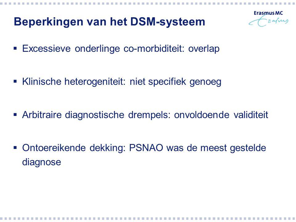 Beperkingen van het DSM-systeem  Excessieve onderlinge co-morbiditeit: overlap  Klinische heterogeniteit: niet specifiek genoeg  Arbitraire diagnos