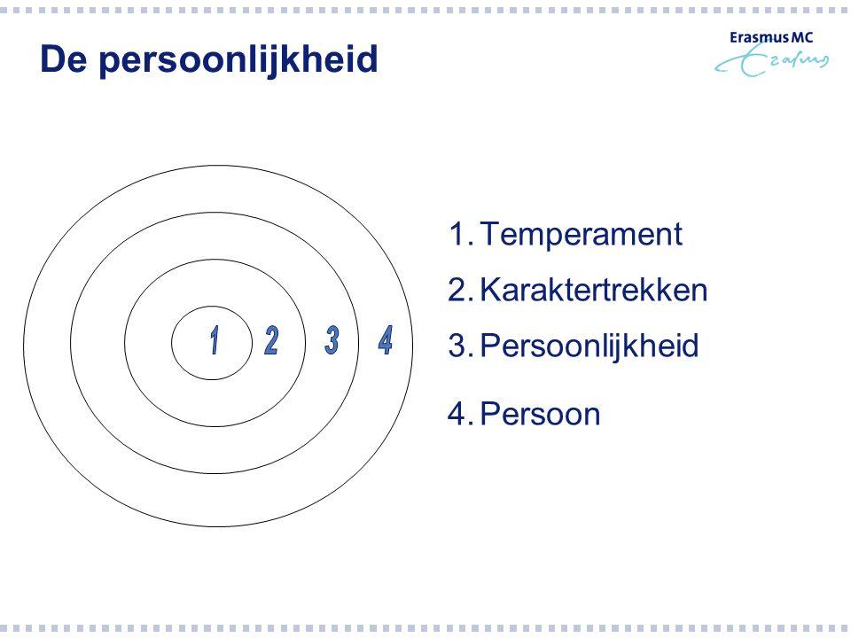 De persoonlijkheid 1.Temperament 2.Karaktertrekken 3.Persoonlijkheid 4.Persoon