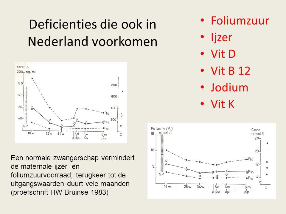 Een normale zwangerschap vermindert de maternale ijzer- en foliumzuurvoorraad; terugkeer tot de uitgangswaarden duurt vele maanden (proefschrift HW Bruinse 1983) Deficienties die ook in Nederland voorkomen Foliumzuur Ijzer Vit D Vit B 12 Jodium Vit K