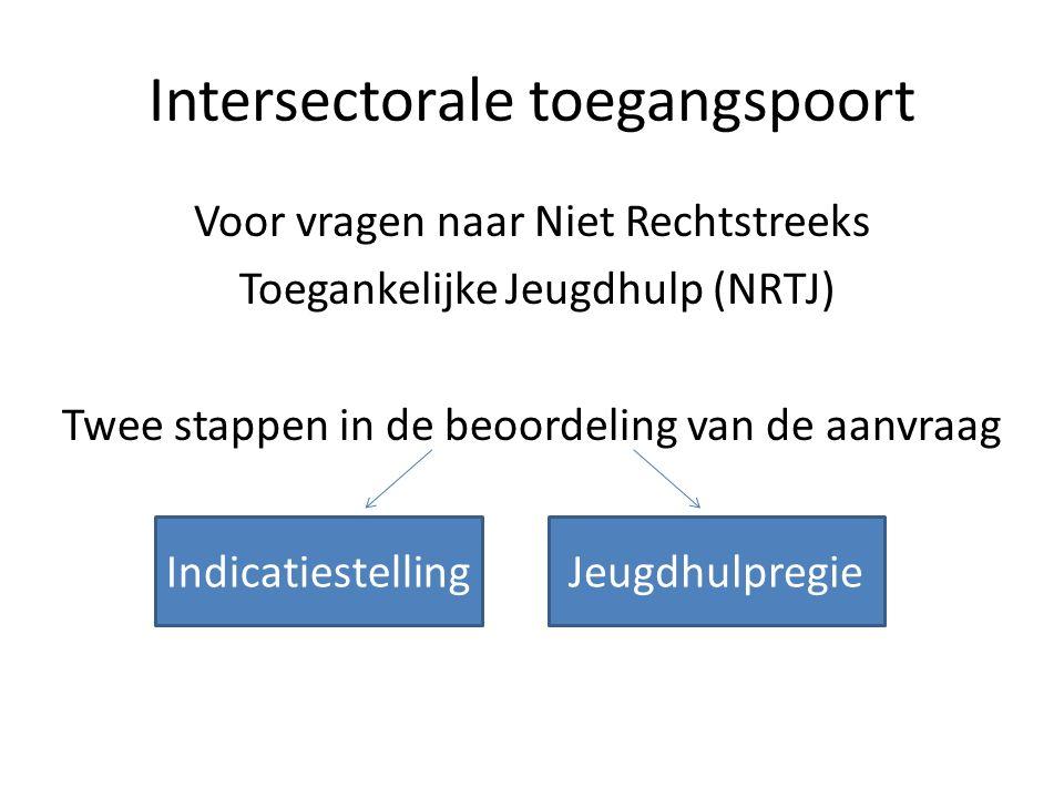 Intersectorale toegangspoort Voor vragen naar Niet Rechtstreeks Toegankelijke Jeugdhulp (NRTJ) Twee stappen in de beoordeling van de aanvraag IndicatiestellingJeugdhulpregie