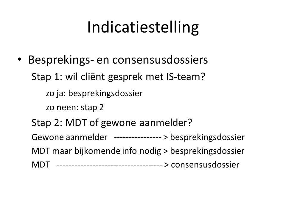Indicatiestelling Besprekings- en consensusdossiers Stap 1: wil cliënt gesprek met IS-team.