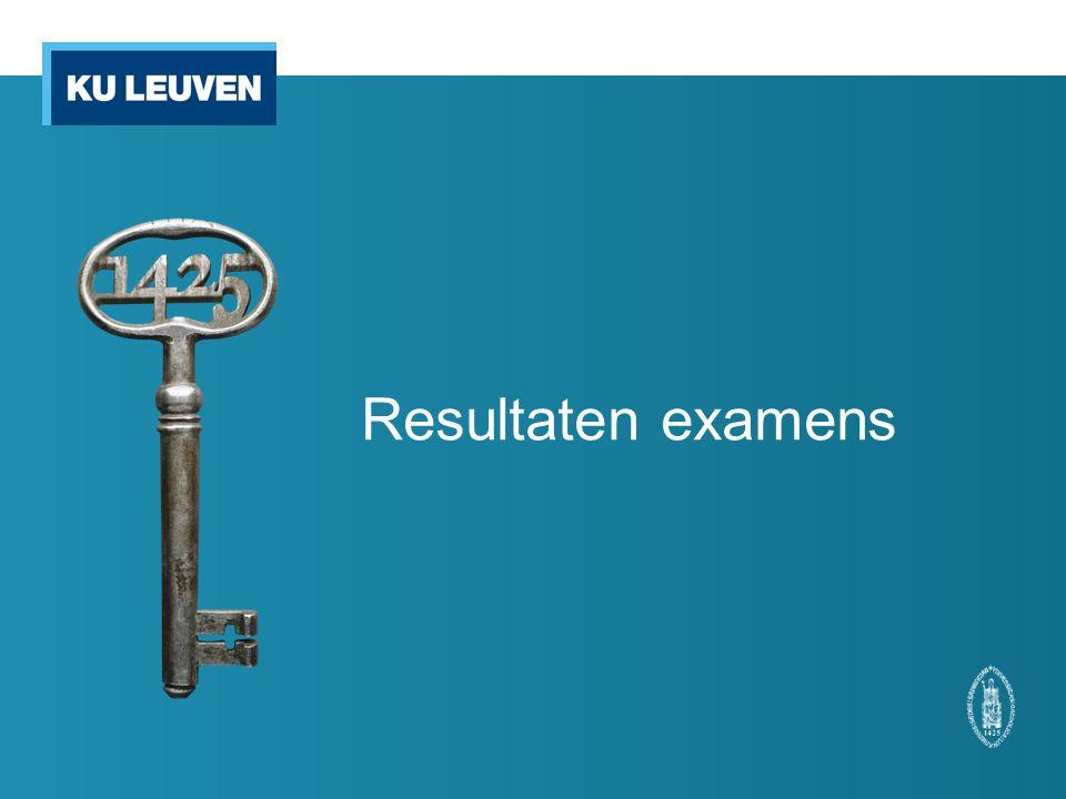 Resultaten examens