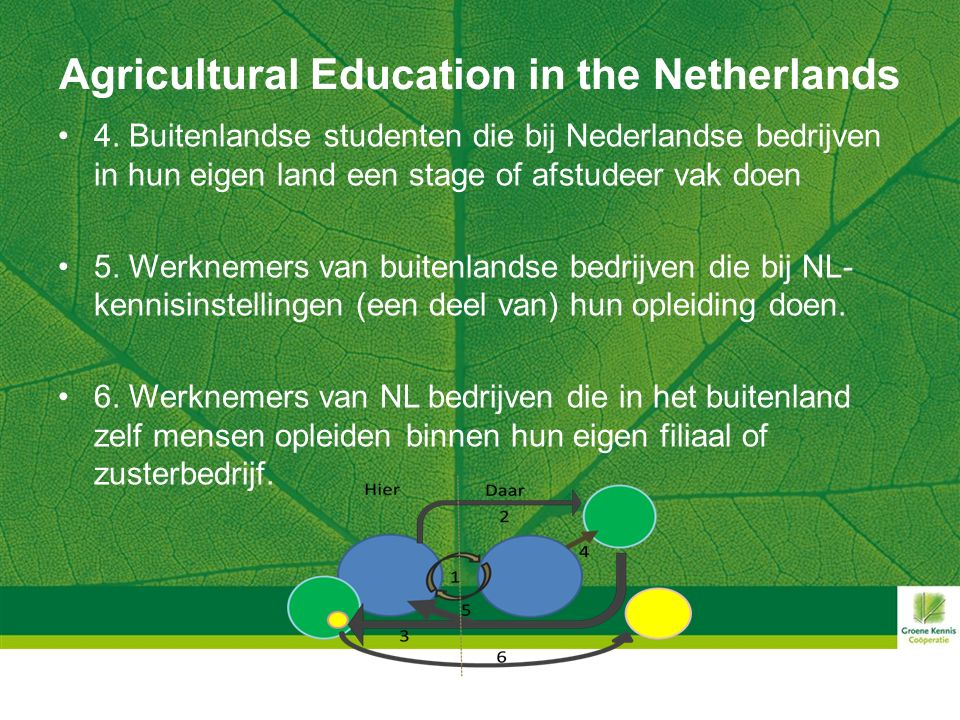Agricultural Education in the Netherlands 4.