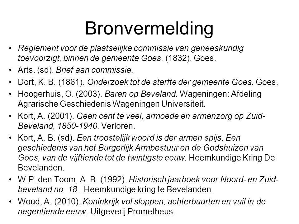 Inhoudsopgave Hoofdvraag: Welke overeenkomsten en verschillen zijn er tussen het weeshuis in Goes en andere weeshuizen in Nederland tussen 1810 en 1940.