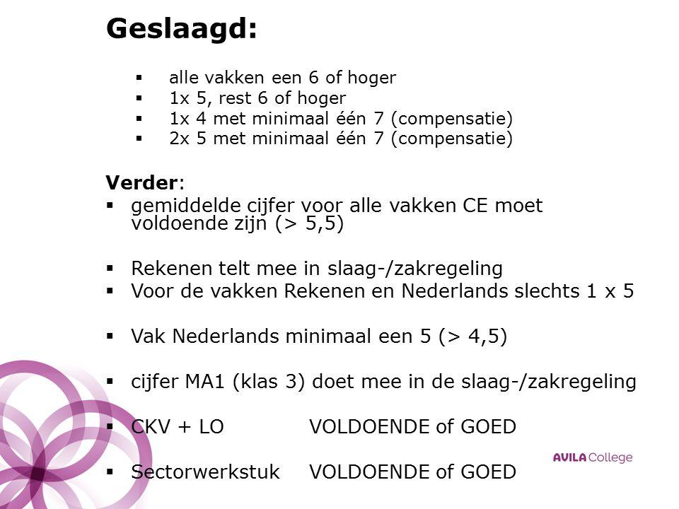 Geslaagd:  alle vakken een 6 of hoger  1x 5, rest 6 of hoger  1x 4 met minimaal één 7 (compensatie)  2x 5 met minimaal één 7 (compensatie) Verder:  gemiddelde cijfer voor alle vakken CE moet voldoende zijn (> 5,5)  Rekenen telt mee in slaag-/zakregeling  Voor de vakken Rekenen en Nederlands slechts 1 x 5  Vak Nederlands minimaal een 5 (> 4,5)  cijfer MA1 (klas 3) doet mee in de slaag-/zakregeling  CKV + LO VOLDOENDE of GOED  Sectorwerkstuk VOLDOENDE of GOED