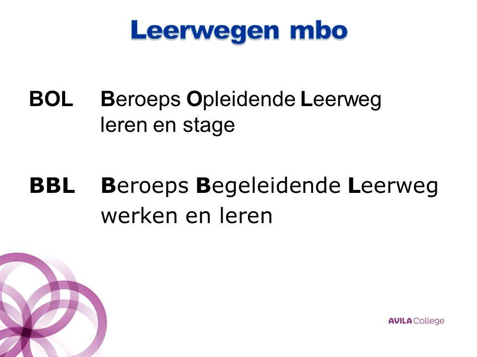 BOLBeroeps Opleidende Leerweg leren en stage BBLBeroeps Begeleidende Leerweg werken en leren