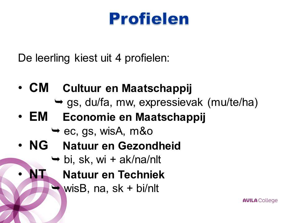 De leerling kiest uit 4 profielen: CM Cultuur en Maatschappij  gs, du/fa, mw, expressievak (mu/te/ha) EM Economie en Maatschappij  ec, gs, wisA, m&o NG Natuur en Gezondheid  bi, sk, wi + ak/na/nlt NT Natuur en Techniek  wisB, na, sk + bi/nlt