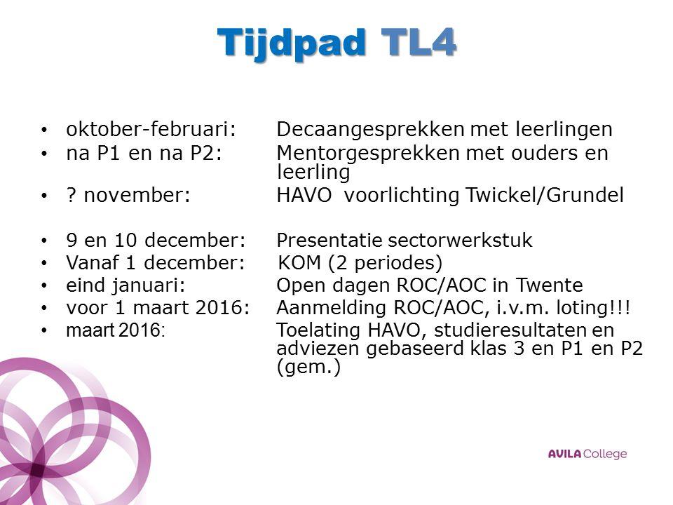 Tijdpad TL4 oktober-februari: Decaangesprekken met leerlingen na P1 en na P2: Mentorgesprekken met ouders en leerling .